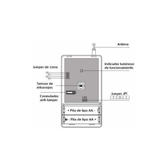 DETECTOR Inmune MASCOTAS Sensor infrarrojos inalambrico barato